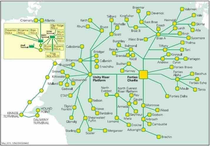 forties_pipeline
