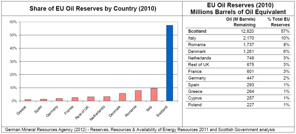 2013-06-12-scottish-oil-and-gas-boom-figure-3