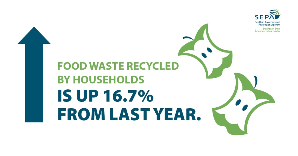 food-waste-recycling-infographic