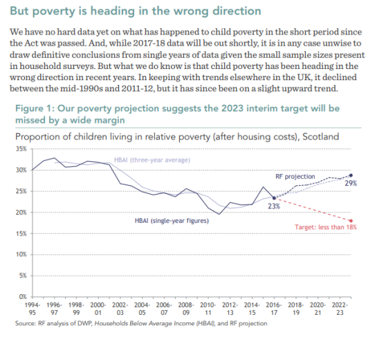 regraphpoverty
