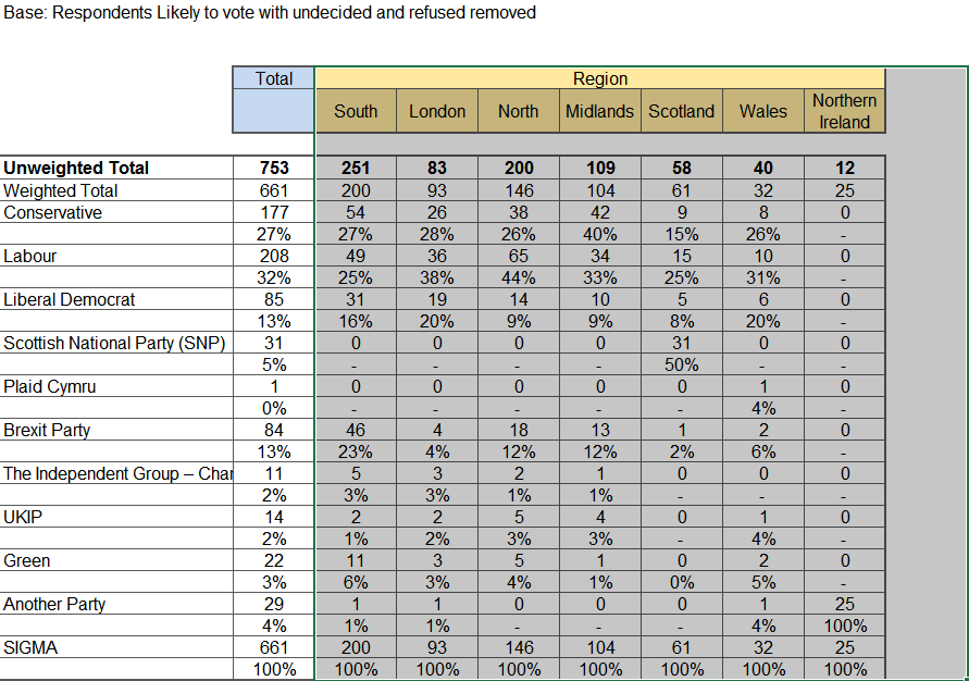 polltable.png